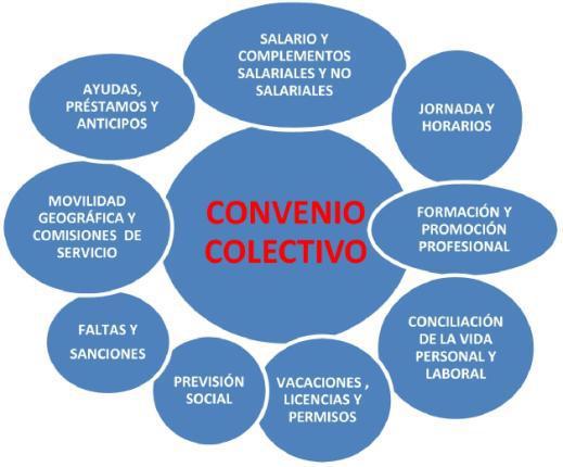 Convenio textil de barcelona 2016 conveni del sector de for Convenio oficinas y despachos 2017 valencia